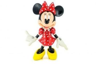 21 Best Minnie Mouse Toys for 2021